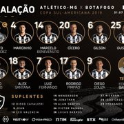 Botafogo confirmado para enfrentar o Atlético-MG: Cícero na zaga e Bochecha no meio