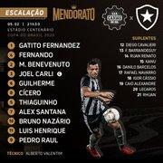 Botafogo confirmado com Pedro Raul e sem Luiz Fernando para encarar o Caxias