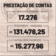 Botafogo vende 17.276 ingressos virtuais de 95 e arrecada quase R$ 150 mil; presidente agradece à torcida