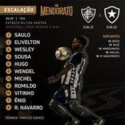 Sem Lecaros, Botafogo Sub-20 está escalado para enfrentar o sub-23 do Fluminense