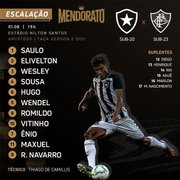 Sub-20 do Botafogo escalado com uma mudança para enfrentar o sub-23 do Fluminense