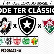 Copa do Brasil: Botafogo pode pegar Vasco ou Fluminense na 4ª fase. Veja possíveis confrontos e entenda sorteio!