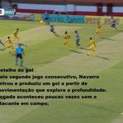 Análise: Botafogo joga melhor, mas esbarra em erros técnicos em empate com Madureira
