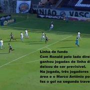 Análise: organizado, intenso e objetivo, Botafogo faz sua melhor exibição, apesar da frustração nos pênaltis