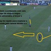 Análise: começo forte e contra-ataque rápido garantem vitória do Botafogo sobre Remo