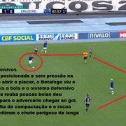 Análise: Chay marca três vezes, mas não faz milagre; atuação do Botafogo é frustrante em empate com Cruzeiro