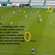 Análise: Botafogo é impecável taticamente em vitória sobre o Coritiba fora de casa