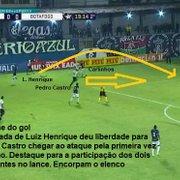 Análise: Botafogo não joga bem, mas conta com defesa e tanto de sorte para vencer o Remo