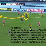 Análise: Botafogo não joga bonito, mas mostra maturidade na vitória sobre o CRB