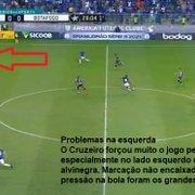 Análise: Enderson tenta mudar, Botafogo leva pressão do Cruzeiro e Diego Loureiro salva