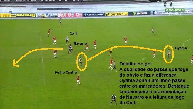 Análise Botafogo x Brasil-RS