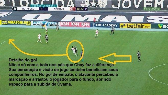 Análise Botafogo x Náutico
