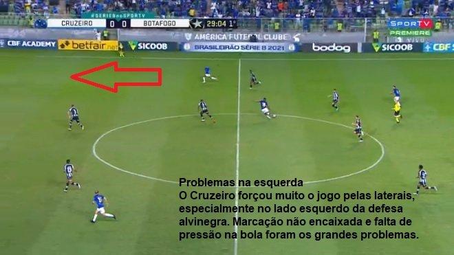 Análise Cruzeiro x Botafogo